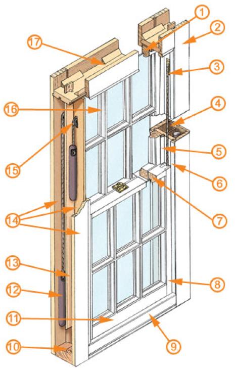 Th Century Glass Wall Pocket